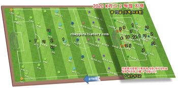 2020 K리그2 6R 순위&기록 [0615]