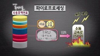 [영상] 뉴스타파 목격자들, 핵재처리, 드러난 부실과 예산폭탄