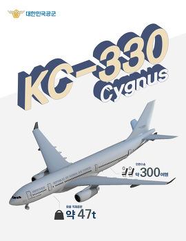 [인포그래픽] KC-330
