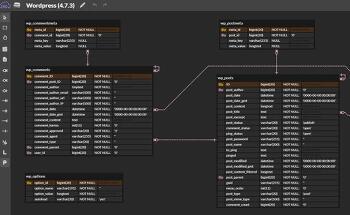 ERD 다이어그램 툴 종류와 설치 경로 정리