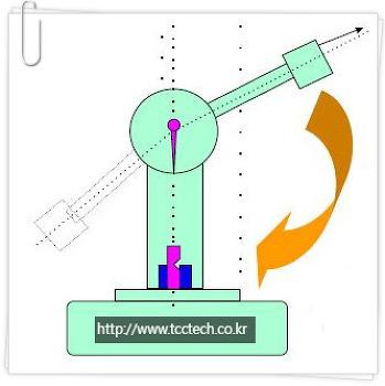 QQ계와 PQ계의 원료분석