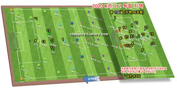 2020 K리그2 13R 순위&기록 [0802]