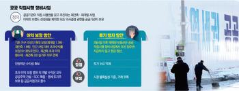 """""""황당한 국토부...'공공 직접 시행 재건축'하면 아파트값이 2배 뛴다고?"""""""