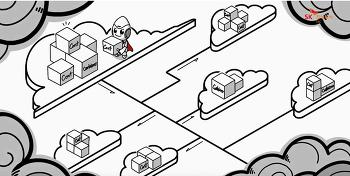 Cloud Z Container Platform