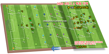 2020 K리그2 12R 순위&기록 [0726]