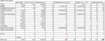 '범민주' 환호성친 한겨레신문과, B급C급 전략가 김어준류를 비판한 이유.