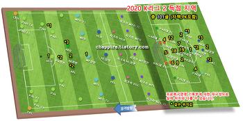 2020 K리그2 8R 순위&기록 [0628]