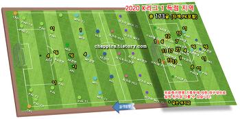 2020 K리그1 13R 순위&기록 [0726]