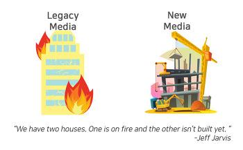 레거시 미디어 디지털 전략의 배경과 미래