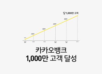 카카오뱅크 1,000만 고객 달성