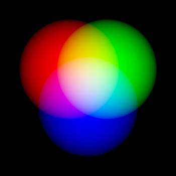 YUV color space (one way of encoding RGB information)