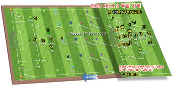 2020 K리그2 14R 순위&기록 [0810]