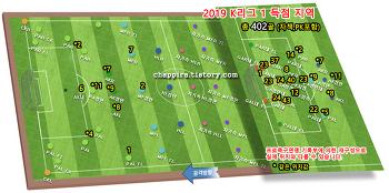 2019 K리그1 26R 순위&기록 [0818]