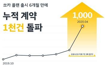 '쏘카 플랜' 출시 6개월 만에 계약 1천건 돌파