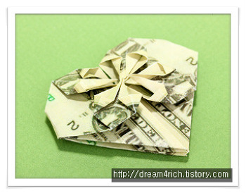 원달러환율 미국달러 전망