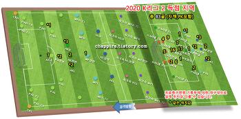 2020 K리그2 7R 순위&기록 [0622]