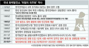 고 김용균 소속 하청 한국발전기술 원청과 재예약 맺으려, 노동자 권리 무시