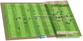 2020 K리그1 8R 순위&기록 [0621]
