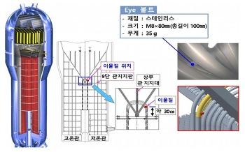 신고리4호기 증기발생기 10cm 이물질 제거 실패
