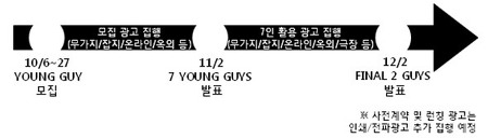 YOUNG GUY COMPETITION (~10.27)