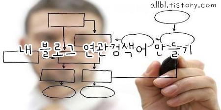 [블로그 활성화팁] 내블로그 연관검색어 만들기