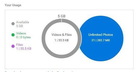 Amazon Unlimited Photo - RAW File Backup용 Cloud
