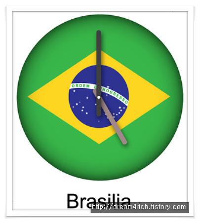 브라질환율 브라질헤알화 전망