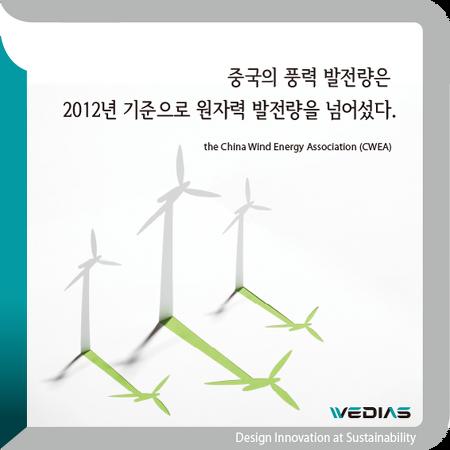 중국의 풍력 발전량은 2012년 기준으로 원자력 발전량을 넘어섰다. #FACTaboutSustainability