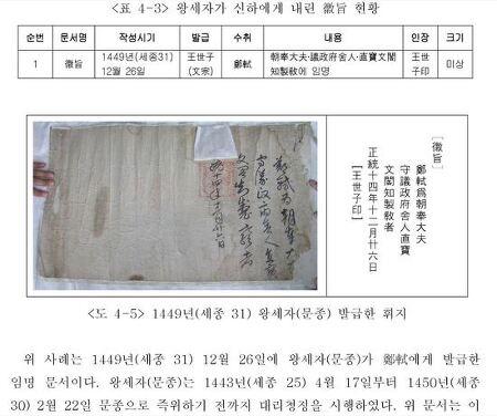 세종-문종을 닮으려 했던 고종-순종 …왕세자 집무실 계조당 복원 이야기