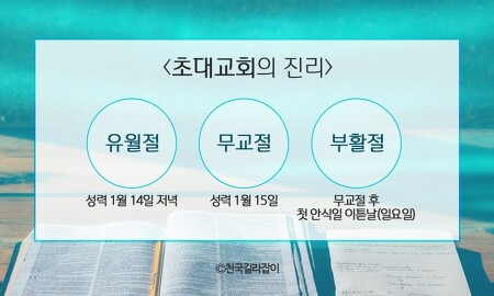 2018년 하나님의교회 유월절/무교절/부활절 날짜