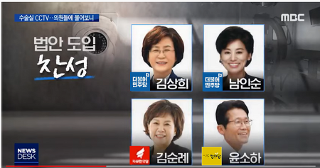 국회 보건복지위원회 '수술실 CCTV 법안' 찬반 설문