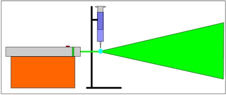 초간단 휴대용 레이저 프로젝터 현미경 만들기