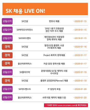 SK그룹 1월3주차 채용 소식
