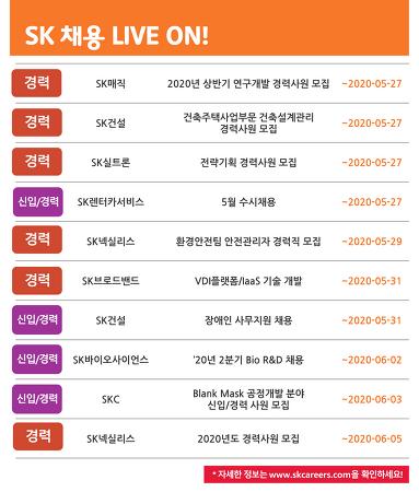 SK그룹 5월 4주차 채용 소식