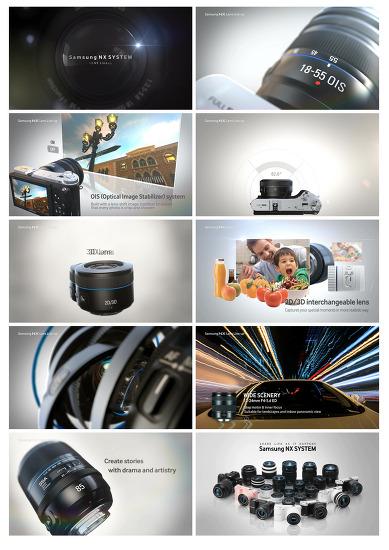 Samsung NX System