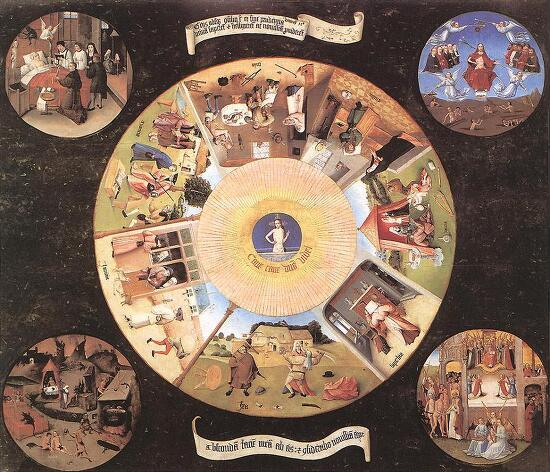 일곱가지 대죄 칠죄종七罪宗의 유래