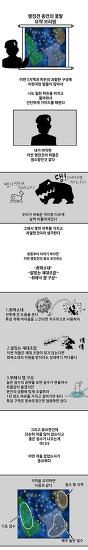 [소녀전선 만화] 난류연속 랭킹전 종언의 꽃밭 가이드