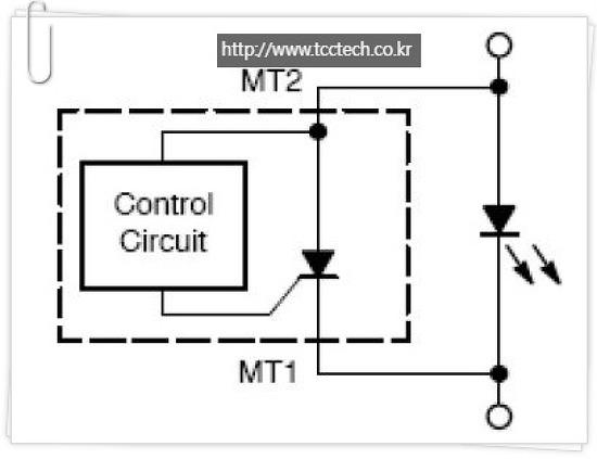LED 융합 분야의 특허비중 증가