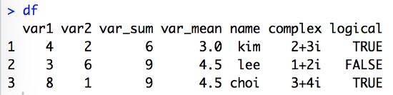 [R 프로그래밍] 데이터 유형의 종류 및 데이터 유형 확인하기