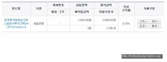 한국투자베트남그로스펀드(UH) 투자 후기(2019.07)