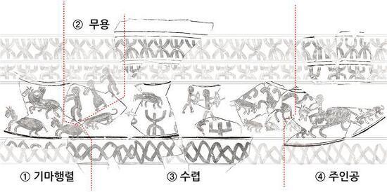 기마, 무용, 수렵…고구려 벽화를 빼닮은 '신라행렬도' 1500년만에 현현