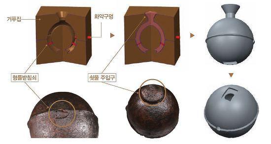 '조선의 귀신폭탄' 비격진천뢰의 비밀