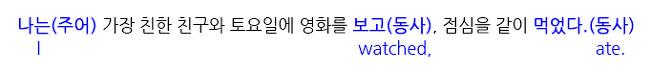 [회화용]한국어의 재구성