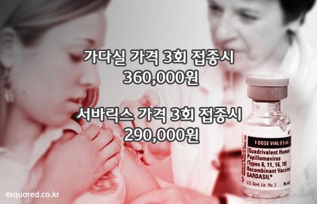 자궁경부암 예방접종:가다실가격, 서바릭스가격