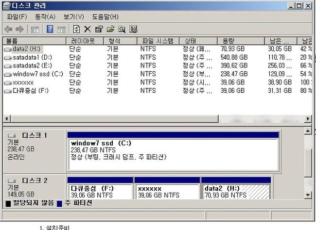 REMIX os 2.0 HDD & SSD 설치 에서 멀티부팅..