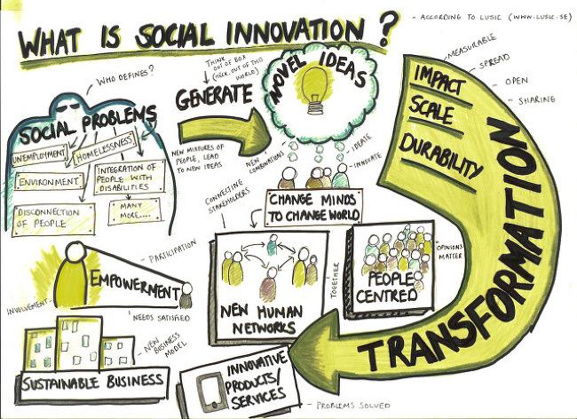 20141213_다섯 번째 모임_사회혁신이란 무엇인가