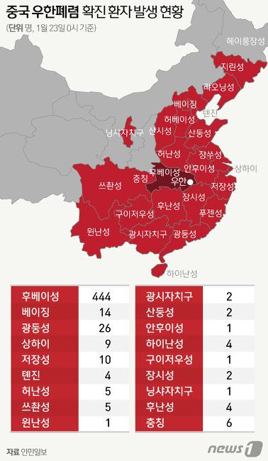 한장으로 보는 중국 우한폐렴 확진환자 발생 현황