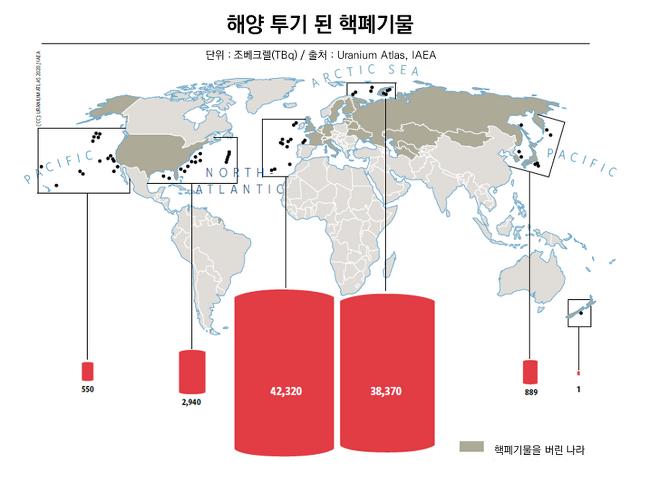 핵폐기물 해양 투기 방지 위해 국제적인 노력 필요