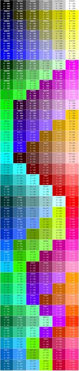 [그래픽 처리] 캔버스의 기초/RGB 색상표/HTML 색상표