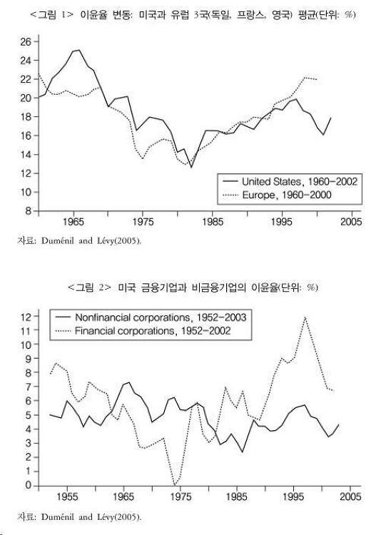 인재개발: 노동생산성 향상과 돌파구 찾기
